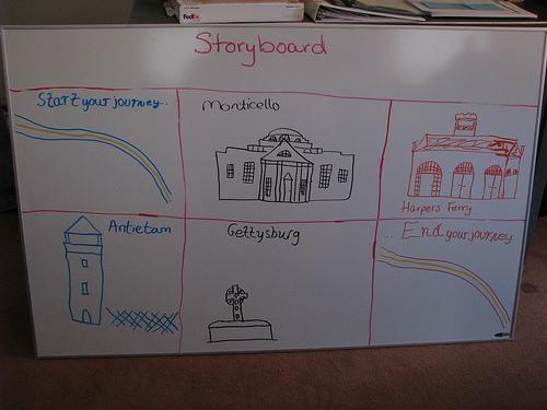 simple storyboard