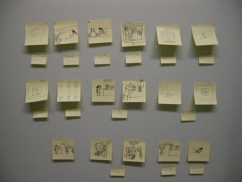zombie storyboard